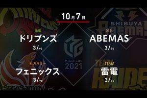 チーム・選手【Mリーグ】-2021SEASON