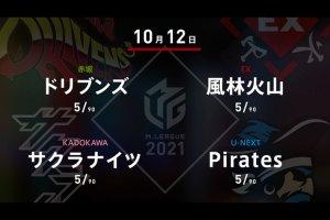【10/12 Mリーグ2021 1戦目結果】亜樹が初登場で序盤から攻め抜き初トップ!