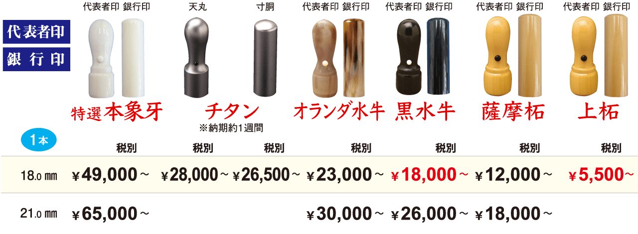 法人印の印材別価格表