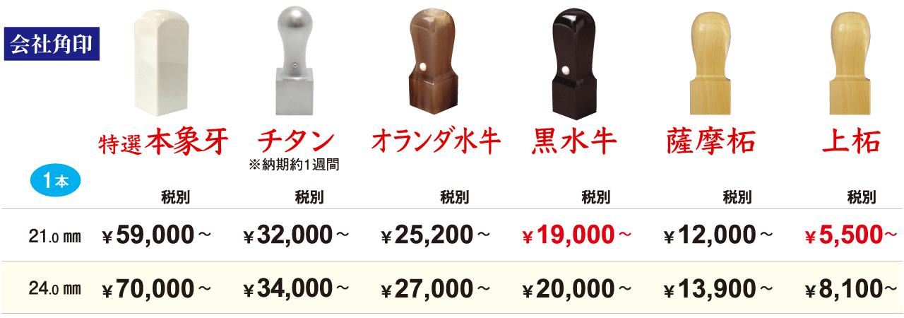 会社角印の印材別価格表