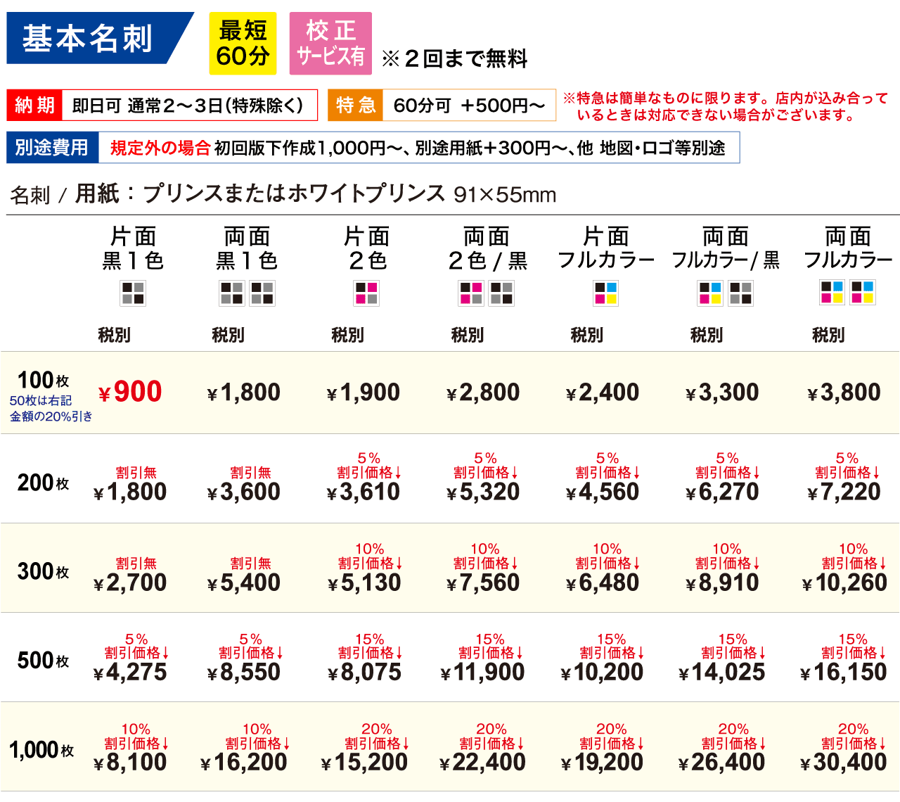 基本名刺の料金表