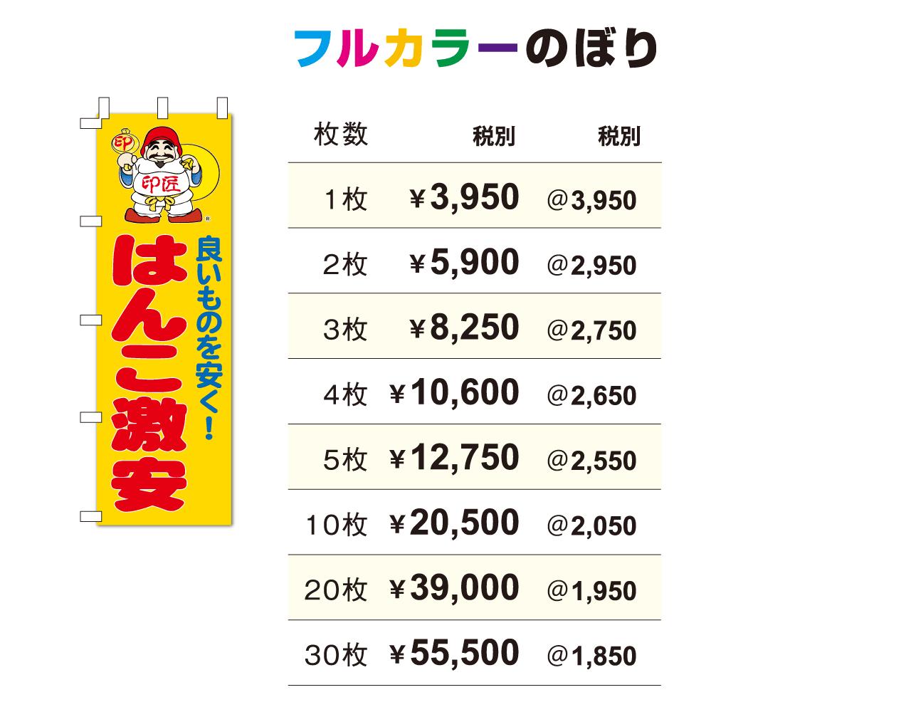 フルカラーのぼり料金表