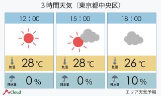 東京 天気 予報