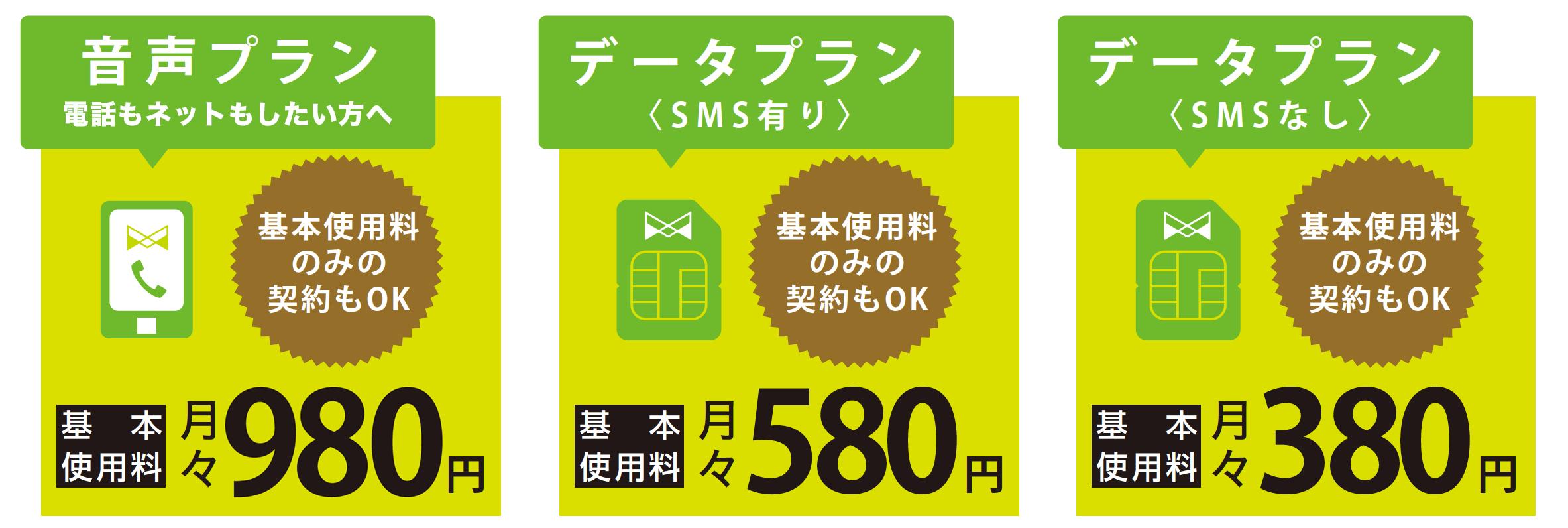 音声プラン 980円、データプラン(SMSあり)580円、データプラン(SMSなし)380円