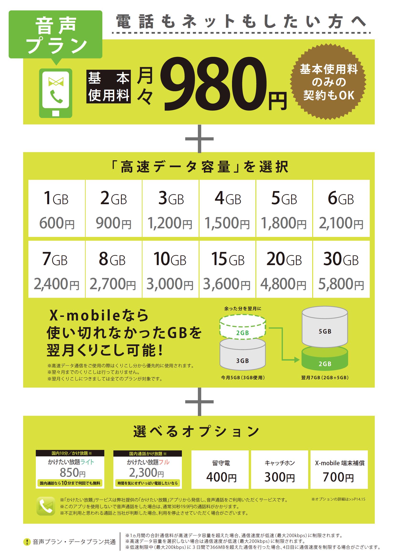 音声プラン980円+高速データ容量+選べるオプション