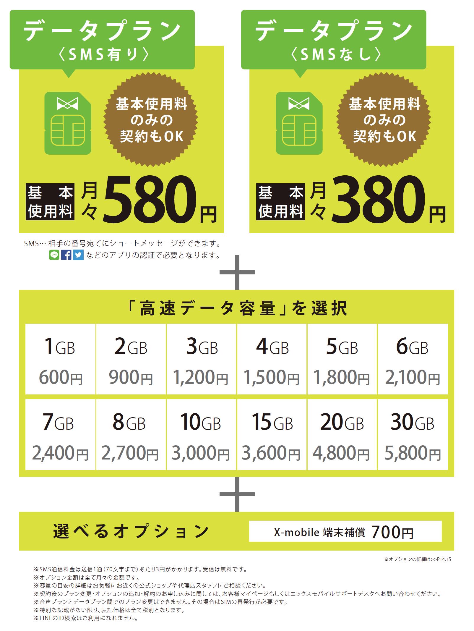 音声プラン580円もしくは380円+高速データ容量+選べるオプション