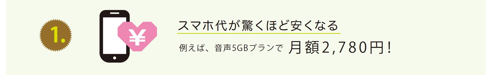 スマホ代が驚くほど安くなる 例えば、音声5GBプランで、月額2,780円!