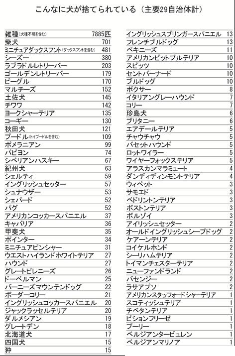 チャート1 ※注1