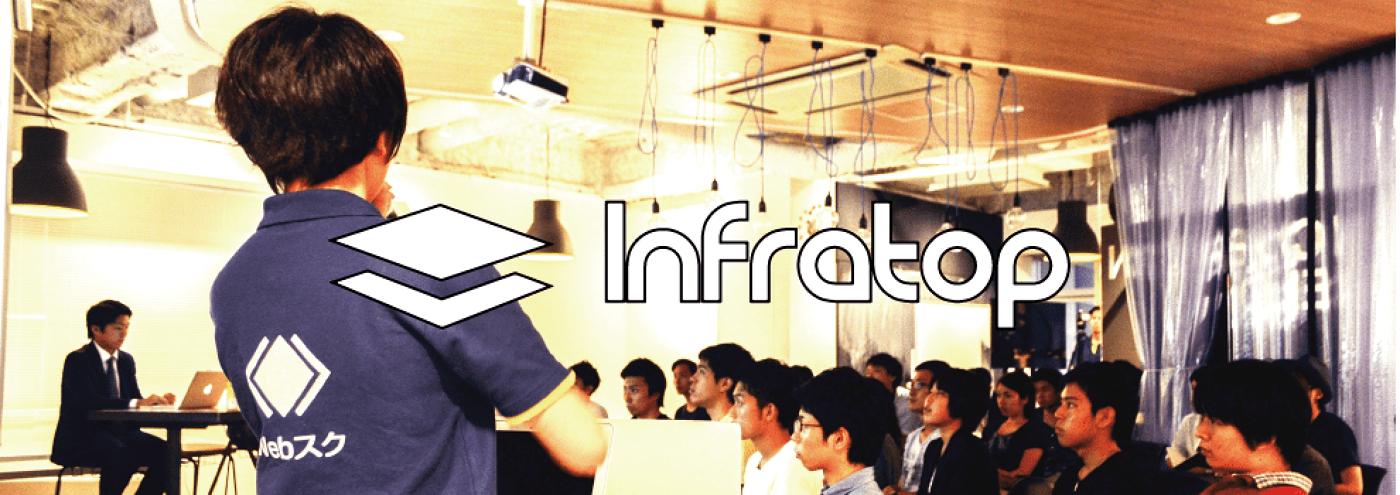 株式会社インフラトップの年間1200名輩出するWebCampの全国展開を加速させるデザイナー募集中!のカバー画像