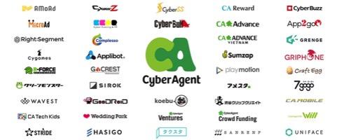 株式会社ハシゴのCyberAgentグループ40社の中から自分に合ったインターンを探そう!のサムネイル画像