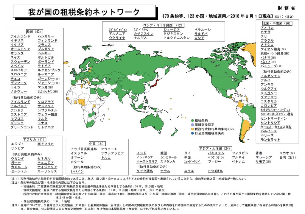 租税条約ネットワーク