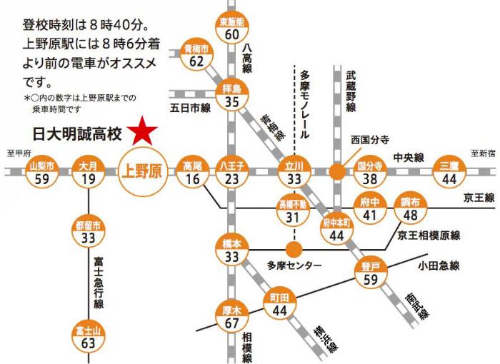 主要駅通学時間図