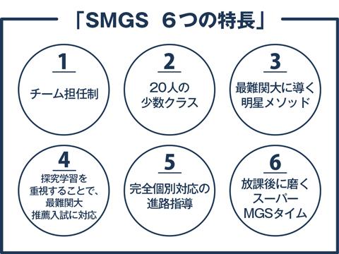 「SMGS」6つの特長