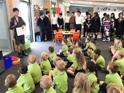 現在のグローバルリーダーズコースでは、中学3年次にニュージーランド研修を実施