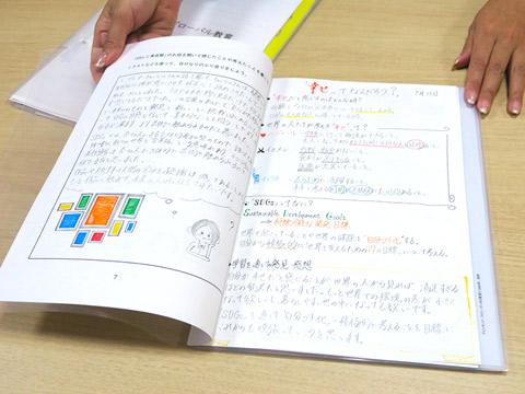 探究型学習のポートフォリオ