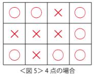 武蔵算数解答(3)2