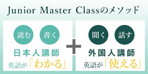Junior Master Class のメソッド
