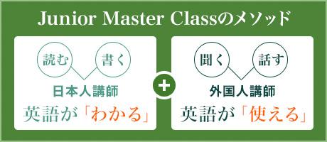 Junior Master Classのメソッド