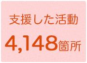 支援した活動 4,148箇所