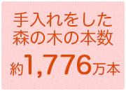 手入れをした森の木の本数 約1,776万本