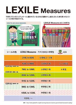 Lexile指数表