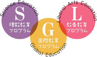 理数教育プログラム・国際教育プログラム・教養教育プログラム