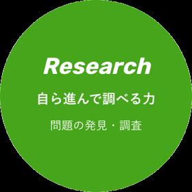 Research 自ら進んで調べる力 問題の発見・調査