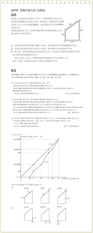 2017年 過去問&解説(PDF)