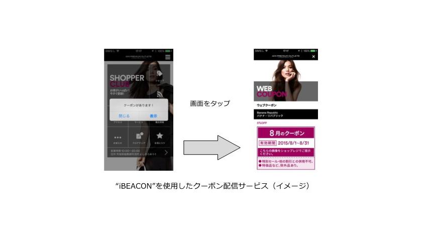 三菱地所・サイモンとユーティックス、「iBeacon」をアウトレットモール初導入 来場者のスマートフォンへ直接クーポンを配信するO2Oサービスを、あみプレミアム・アウトレットにて開始