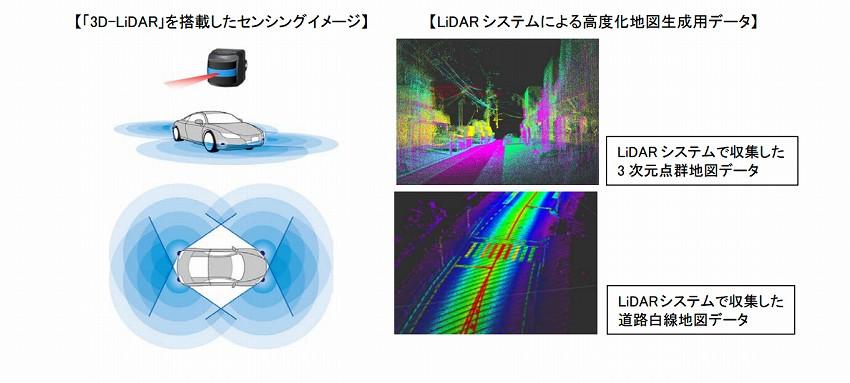 パイオニア、小型・低コストを実現する走行空間センサー「3D-LiDAR」の開発に向け車載実証実験を開始