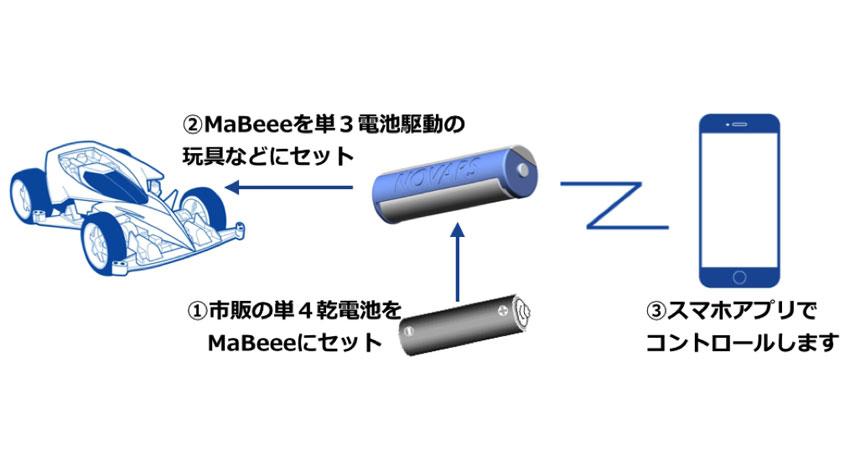 ノバルス、スマホでコントロールできる乾電池型IoT製品「MaBeee」(マビー)が、クラウドファンディングサービス「Makuake」にて、公開1時間で目標額を達成