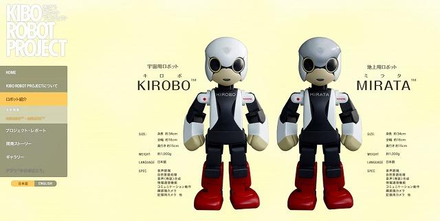 KIBO ROBOT PROJECT