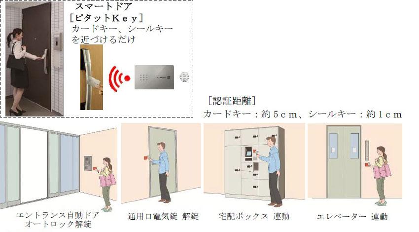 YKK AP、集合住宅用のスマートドアに共用部システム「WAY PLUS」を発売