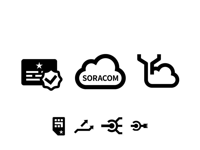 SORACOM Endose ,Funnel