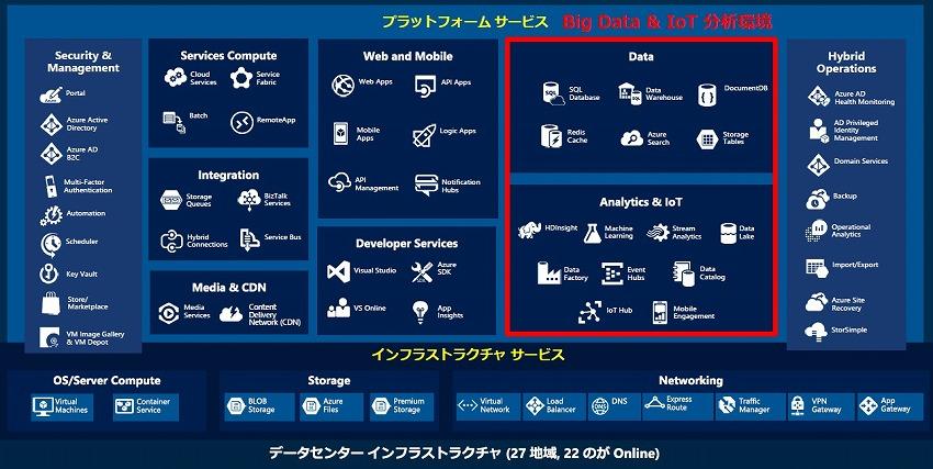 IoYT  -日本マイクロソフト 大谷氏インタビュー(1/3)