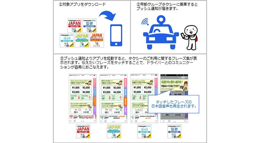 帝都自動車交通のタクシー、ビーコン搭載で訪日外国人とのコミュニケーションをサポート