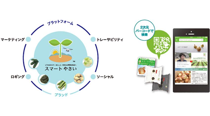 オプティム、AI・IoT・ビッグデータを農業に活用する「OPTiM スマート農業ソリューション」を発表
