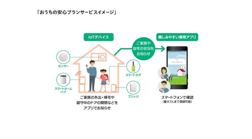 東京電力エナジーパートナー、IoT技術を活用した「次世代スマートタウンプロジェクト」を開始