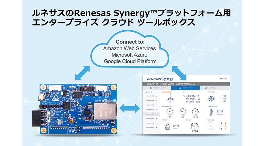 ルネサス、Renesas Synergyプラットフォームのクラウド接続評価ソリューションをバージョンアップ、市販 ...