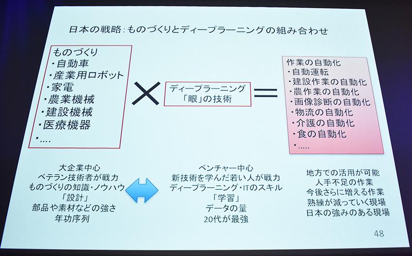 東大 松尾豊氏が語る「ディープラーニング×ものづくり」戦略 —ABEJA「SIX 2018」
