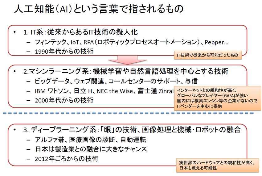 IoT人気記事ランキング 東大 松尾豊氏が語る「ディープラーニング×ものづくり」戦略 —ABEJA「SIX 2018」など[/-/]