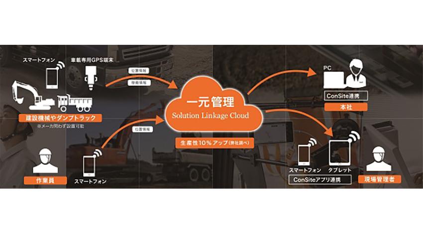 日立建機、施工現場のIoT化を実現する「Solution Linkage Mobile」を発売