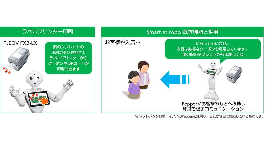 エムソリューションズの「Smart at robo」、ラベルプリンターと連携しIoT活用をさらに拡大