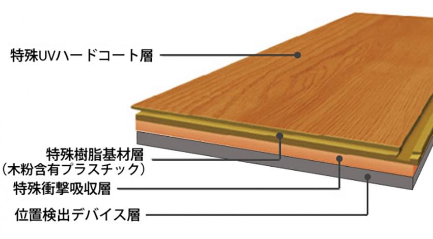 凸版印刷が「IoT建材」を開発、横浜市内で生活モニタリングの実証実験
