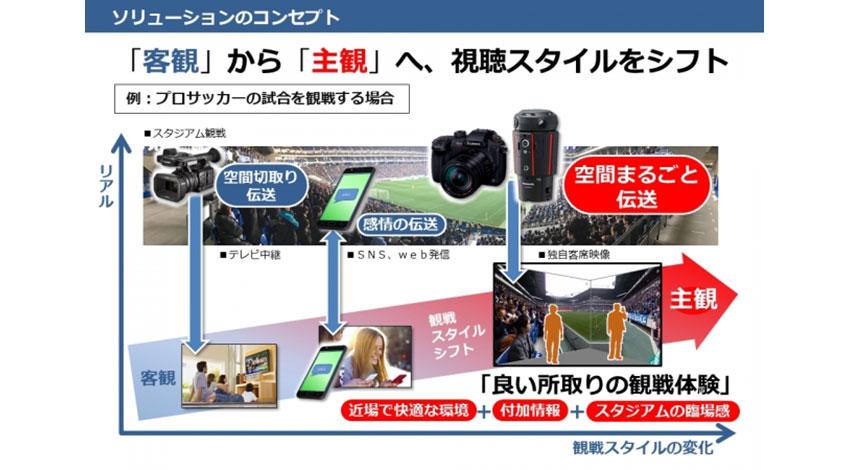 パナソニック システム ソリューションズ ジャパン 株式 会社