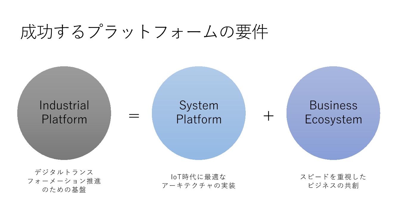 プラットフォーム元年、産業別プラットフォーム構築の勘所