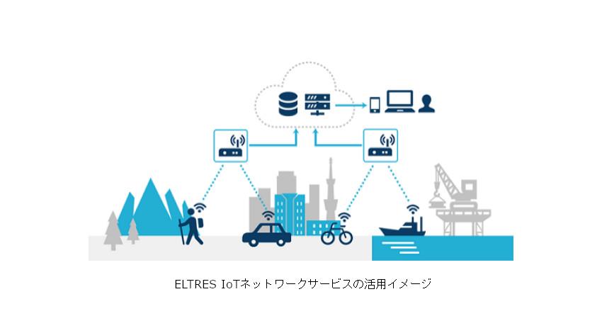 ソニーネットワークコミュニケーションズ・NECネッツエスアイ・オリックス、 LPWA ELTRESの国内商用化に向けた共同事業を開始
