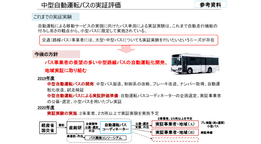 経産省・国交省、中型自動運転バス実証実験事業を開始