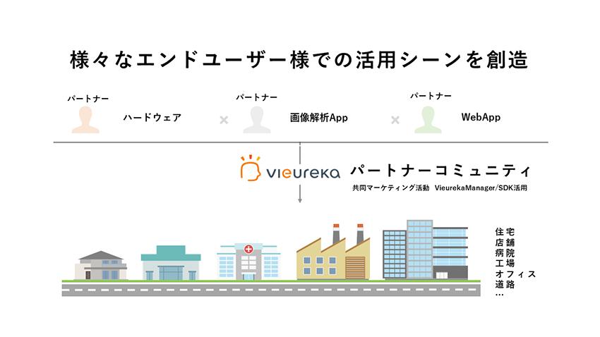 パナソニック、Vieurekaパートナー向けビジネスを開始