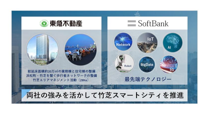 ソフトバンクと東急不動産、ARや5G等を活用した竹芝地区のスマートシティ化に向けて検証開始